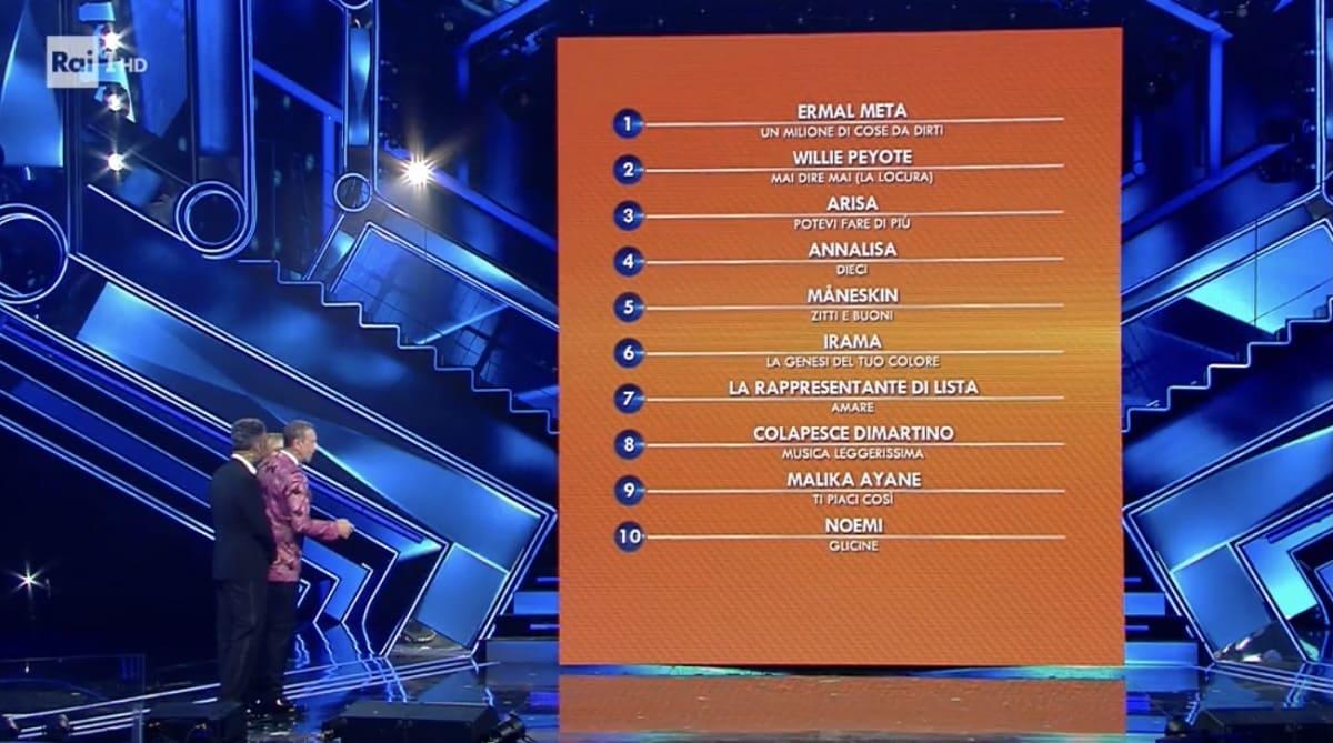 Foto Classifica Sanremo