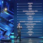 Ascolti Sanremo, seconda serata (3 marzo): dati auditel puntata di ieri