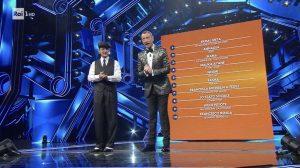 Foto Sanremo Classifica Amadeus Fiorello