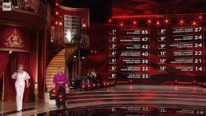 foto classifica Ballando 16 ottobre